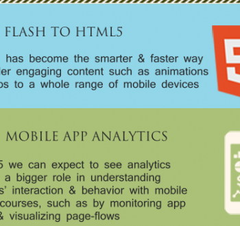 Mobile-Learning-Trends